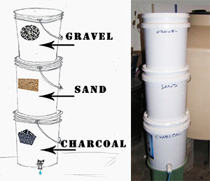 3 bucket bio water filter gravel