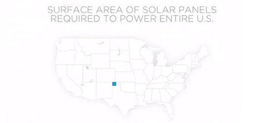 solar pannels to power the USA jpg