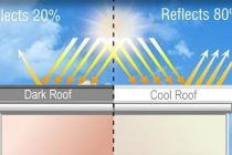 Tips and Tricks for Living without Air Conditioning