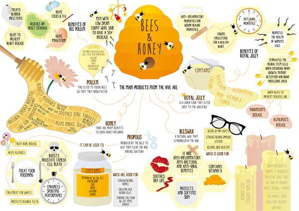 health-benefits-of-honey