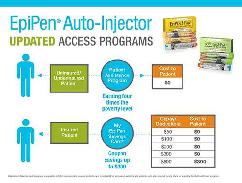 epipens autoinjector
