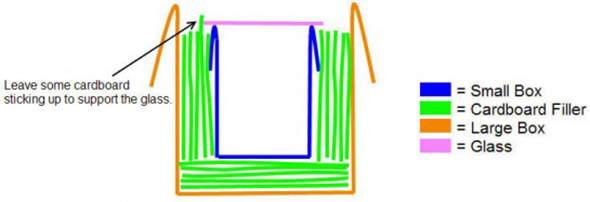 Solar Oven Cross Section