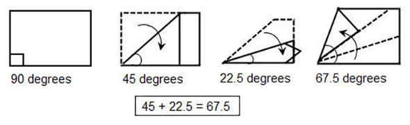 Solar Oven Degrees
