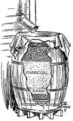 filter barrel