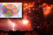 The 3 US Super Volcanoes That Can Destroy the World as we Know it!