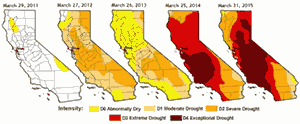 Drought in Cali: expanding from 2011 to 2015