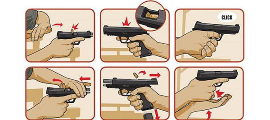 How to Deal With The Most Common Handgun Malfunctions?