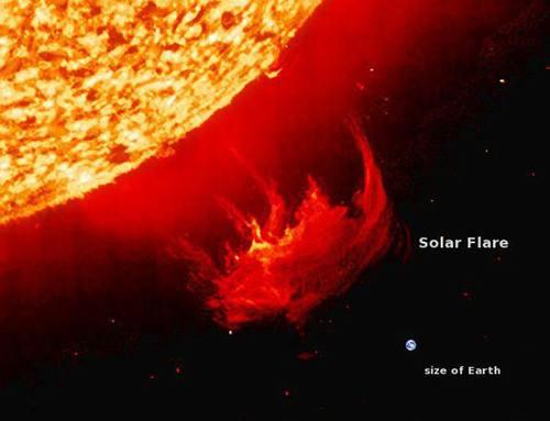solar flare magnitude