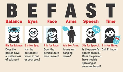 stroke_be_fast