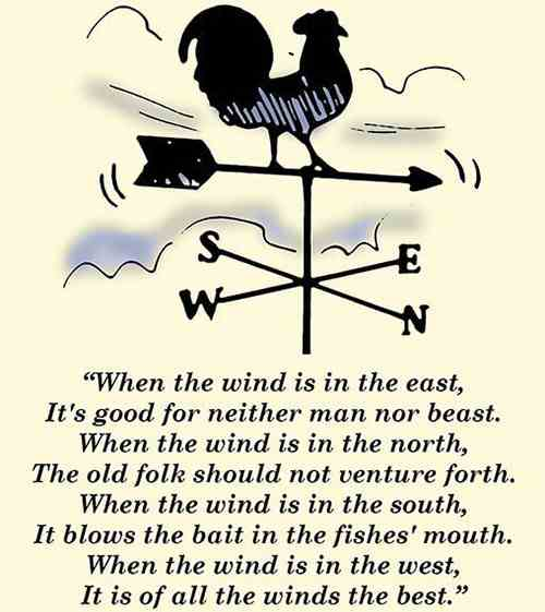 wind weather proverb