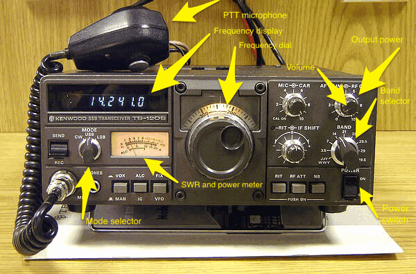 How to Use a Ham Radio When SHTF (With Pictures) - Ask a Prepper