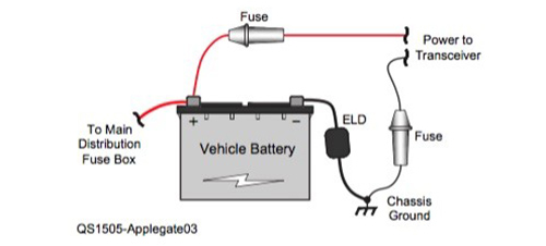 How To Turn You CB Car Radio Into A Powerful Transmitter - Wiring for a CB transciever (note fuses close to battery)