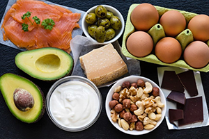 The Best Long-Lasting Protein Sources for a Crisis